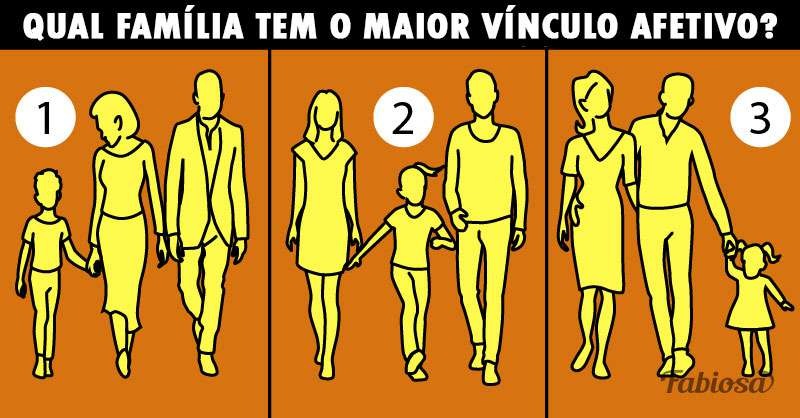 Problema de lógica: Qual imagem mostra a família mais unida?
