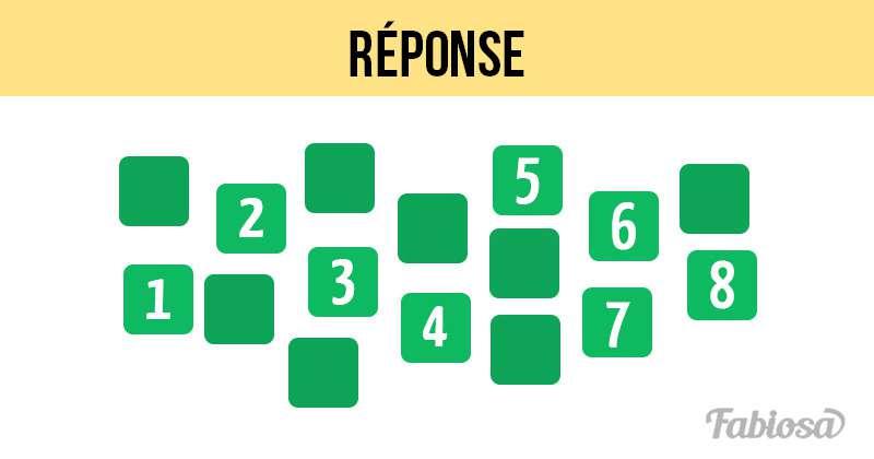 Illusion de couleurs : combien de carrés vert clair voyez-vous ?Illusion de couleurs : combien de carrés vert clair voyez-vous ?