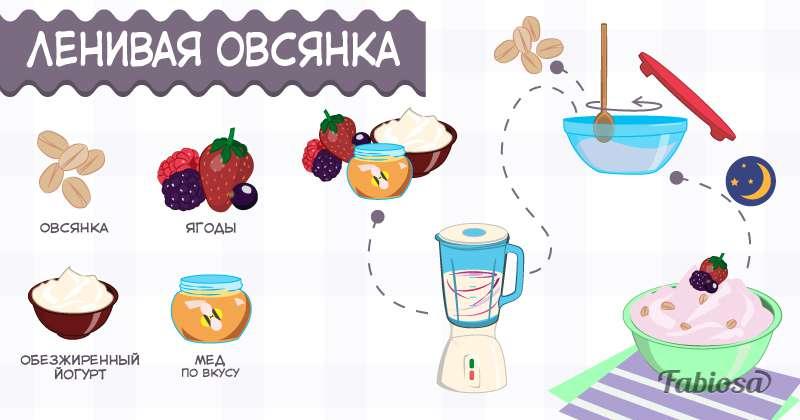 Завтрак с вечера: 3 простых и быстрых рецепта, которые не навредят фигуреЗавтрак с вечера: 3 простых и быстрых рецепта, которые не навредят фигуреberries, oatmeal, honey, yogurt