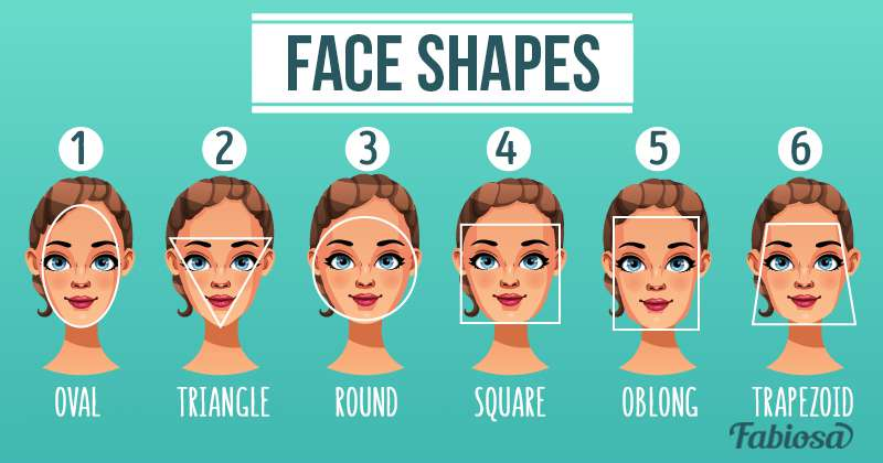 Aristocrat Or Genius? Facial Shape Can Reveal People's Character