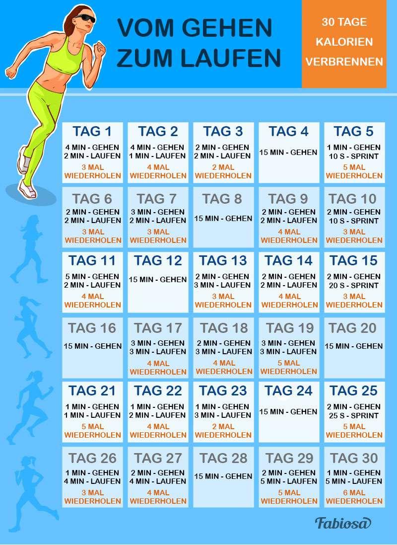Verbrenne Fett beim Gehen oder Laufen