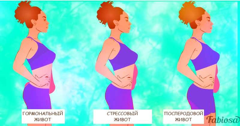 Как быстро убрать жир с живота и боков? Как убрать гормональный жир?