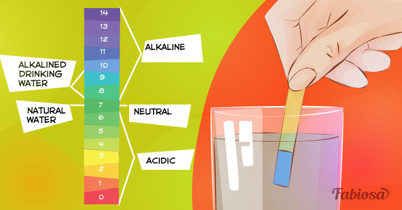 But What Exactly Is Alkaline Water Its Simply Water With A Ph Level Higher Than  Or 9 Regular Drinking Water Has A Ph Of 7