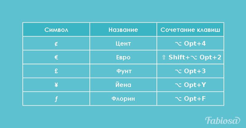 Простые комбинации клавиш на клавиатуре, которые помогут поставить разные знаки и символыПростые комбинации клавиш на клавиатуре, которые помогут поставить разные знаки и символыПростые комбинации клавиш на клавиатуре, которые помогут поставить разные знаки и символыПростые комбинации клавиш на клавиатуре, которые помогут поставить разные знаки и символыПростые комбинации клавиш на клавиатуре, которые помогут поставить разные знаки и символыПростые комбинации клавиш на клавиатуре, которые помогут поставить разные знаки и символыПростые комбинации клавиш на клавиатуре, которые помогут поставить разные знаки и символыПростые комбинации клавиш на клавиатуре, которые помогут поставить разные знаки и символы