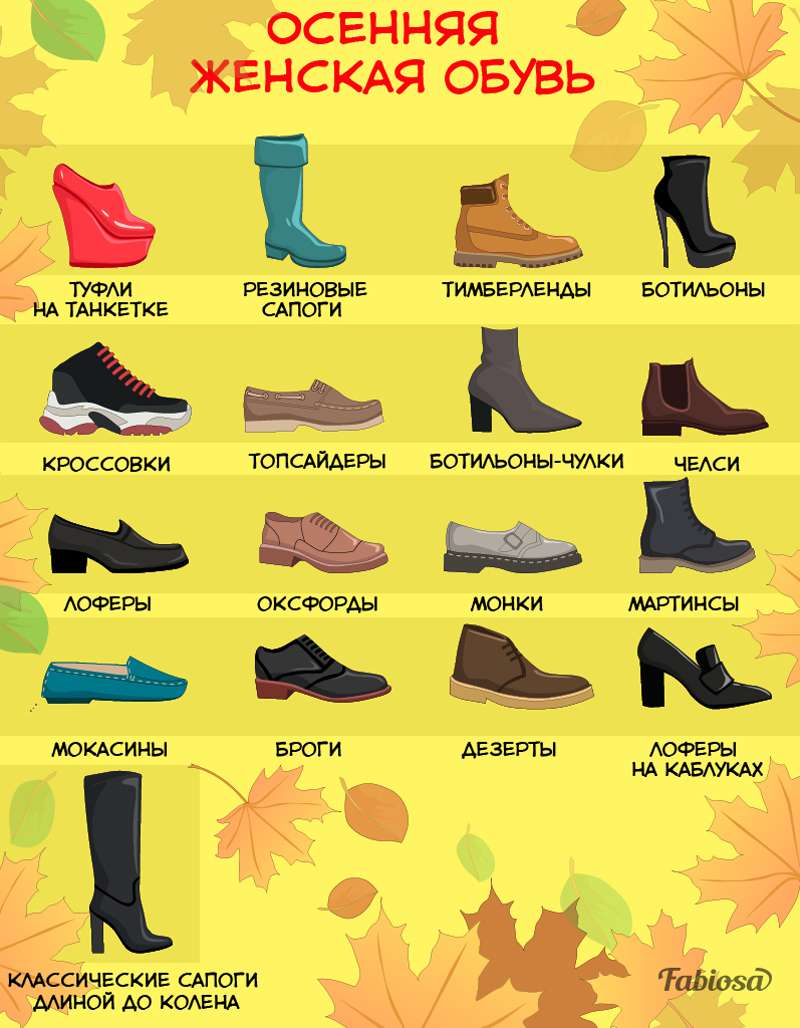 full guide of stylish women's shoes for autumn