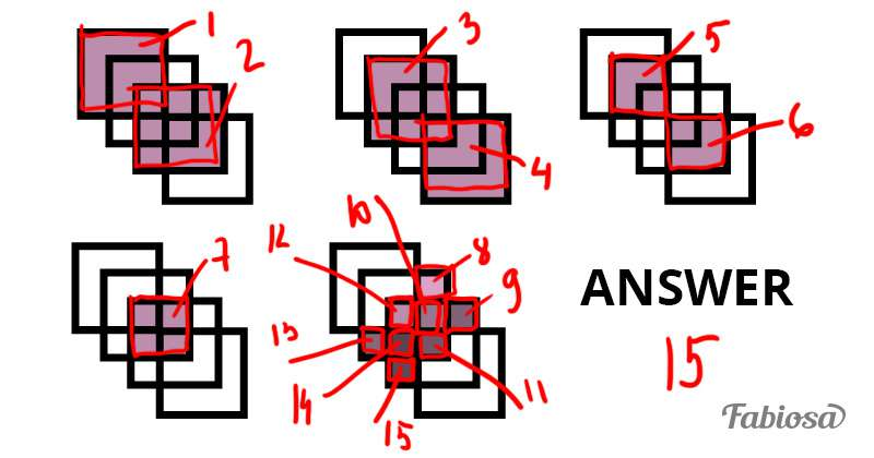 Ce n'est pas si évident ! Combien de carrés se trouvent sur cette image ?