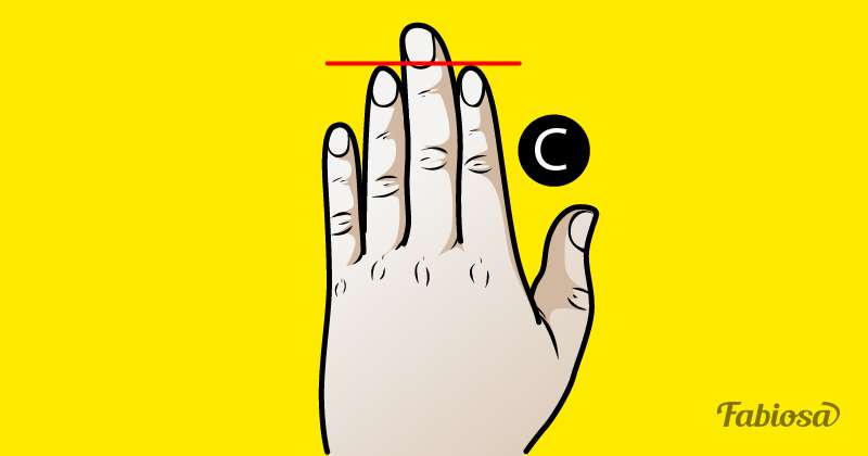 Study Claims You Can Tell A Person's Behavioral Pattern By Just Looking At The Size Of Their Fingerspersonality test