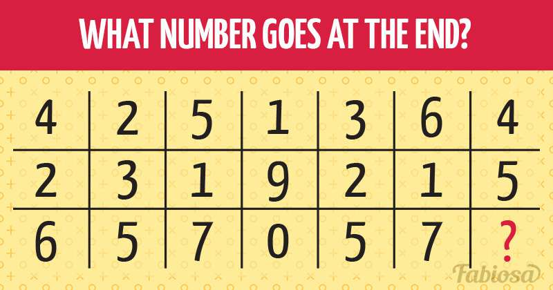 Test Your Wit: What Number Should Go At The End?
