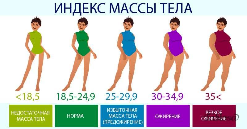 Момент истины: существует ли идеальный вес для женщины 40 лет?Момент истины: существует ли идеальный вес для женщины 40 лет?Момент истины: существует ли идеальный вес для женщины 40 лет?woman, body, weight, bmi