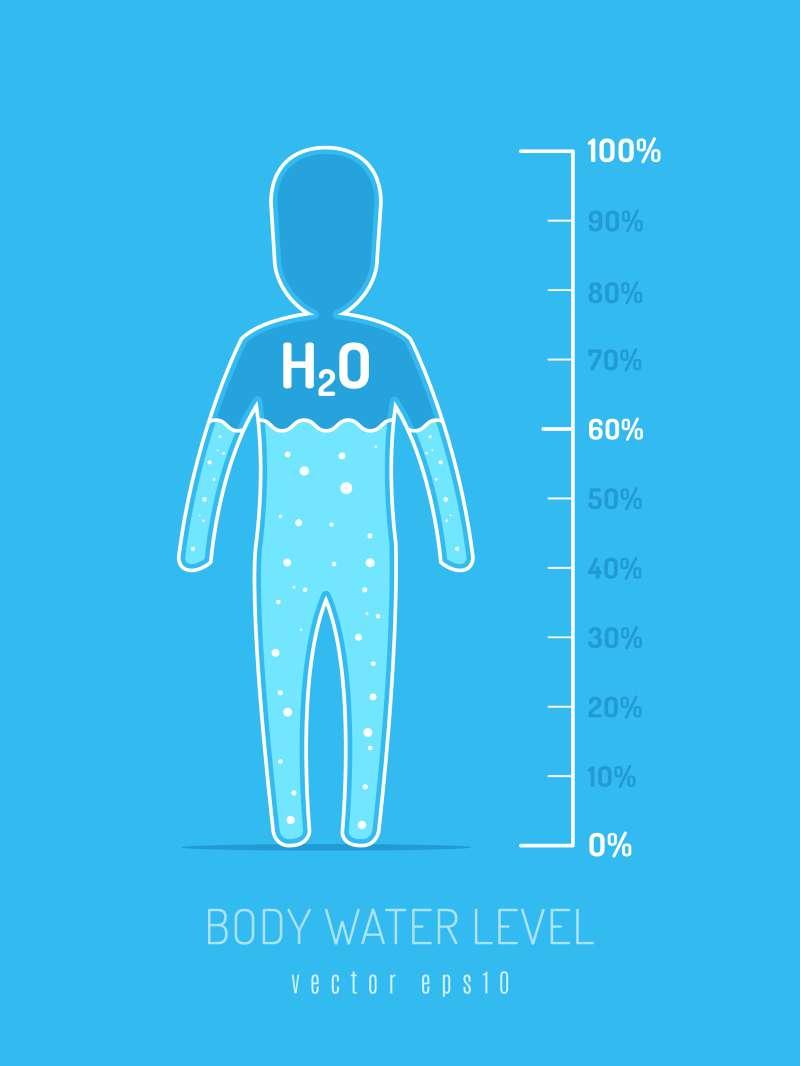 Мифы и правда о необходимости пить воду каждый деньМифы и правда о необходимости пить воду каждый деньМифы и правда о необходимости пить воду каждый деньМифы и правда о необходимости пить воду каждый деньМифы и правда о необходимости пить воду каждый день