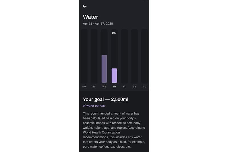 5 applications de fitness Android à essayer cet été 2021
