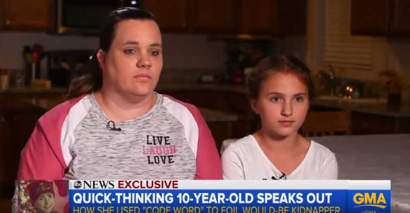 Get The 'Code Word' Out! One Simple Strategy Saved A 10-Year-Old Girl From Being Kidnapped