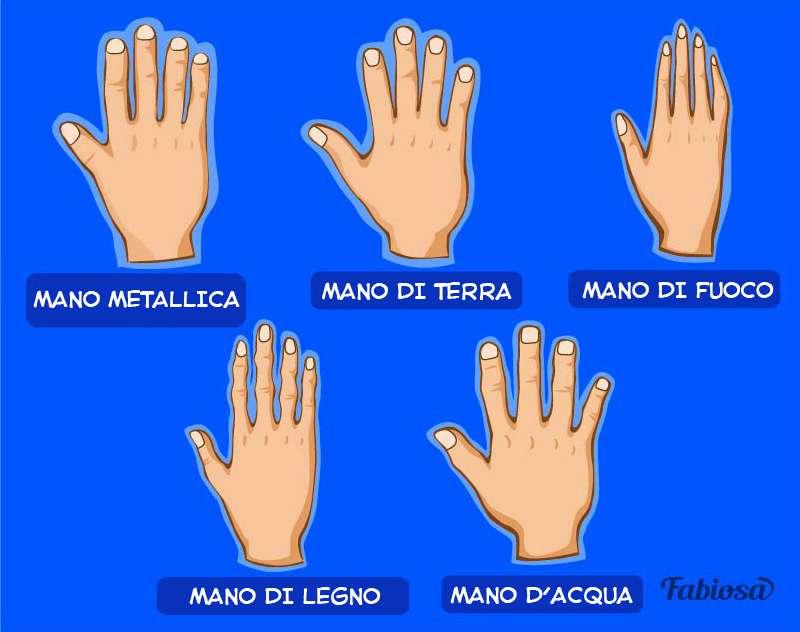 Chiromanzia cinese: cosa significa la forma della tua mano?