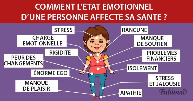 Quelles maladies sont psychologiquement enracinées et comment les prévenir ?