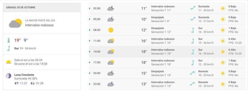 Pronóstico del clima para la Ciudad de Buenos Aires para el fin de semana del 5 y 6 de octubrePronóstico del clima para la Ciudad de Buenos Aires para el fin de semana del 5 y 6 de octubrePronóstico del clima para la Ciudad de Buenos Aires para el fin de semana del 5 y 6 de octubrePronóstico del clima para la Ciudad de Buenos Aires para el fin de semana del 5 y 6 de octubre