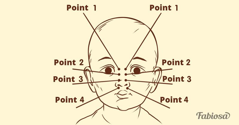 Vous voulez que votre enfant devienne plus intelligent ? Des orthophonistes recommandent ce massage intelligent !