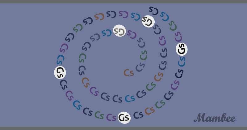 Es ist Zeit für ein Rätsel! Können Sie die 'G' unter den 'C' erkennen?