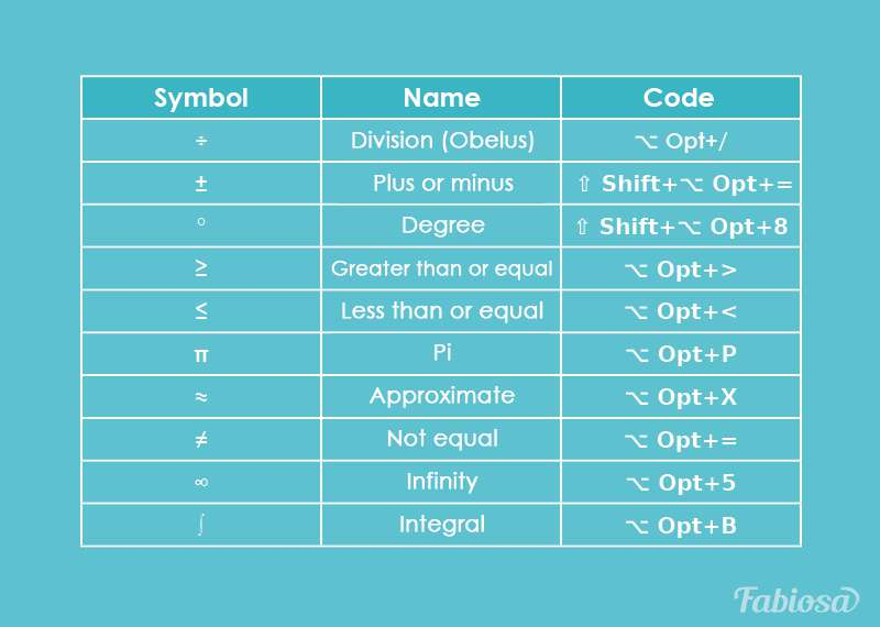 Here are some simple keyboard shortcuts that will help you type many useful symbols here are some simple keyboard shortcuts that will help you type many useful symbols here are some simple keyboard shortcuts that will help you type many useful symbols here are some simple keyboard shortcuts that will help you type many useful symbolsHere are some simple keyboard shortcuts that will help you type many useful symbolsHere are some simple keyboard shortcuts that will help you type many useful symbolsHere are some simple keyboard shortcuts that will help you type many useful symbolsHere are some simple keyboard shortcuts that will help you to typing many useful symbols