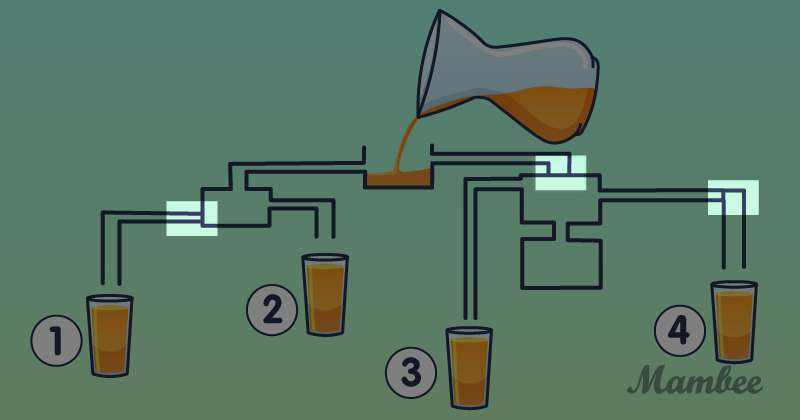 A Very Tricky Riddle: Which Of These Cups Of Tea Will Get Full First?A Very Tricky Riddle: Which Of These Cups Of Tea Will Get Full First?