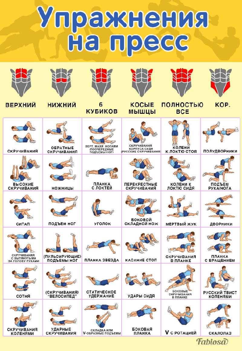 36 упражнений на пресс, чтобы прокачать его полностью36 exercises on the press to pump it completely