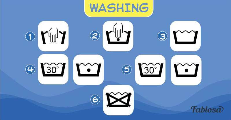 Simple Yet Helpful Guide That May Help Understand Laundry Symbols On