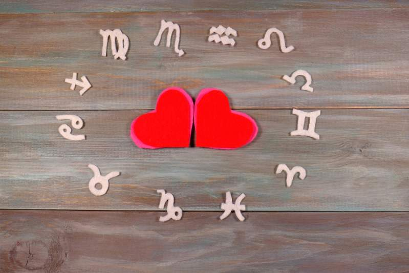 Each zodiac for other meant signs Friendship Compatibility: