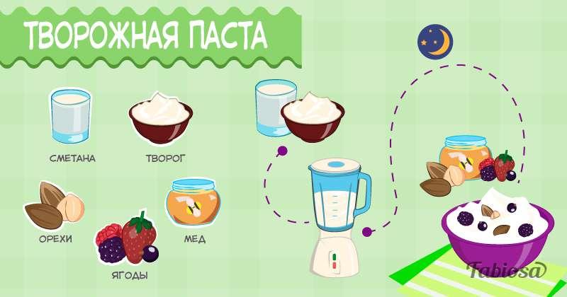 Завтрак с вечера: 3 простых и быстрых рецепта, которые не навредят фигуреЗавтрак с вечера: 3 простых и быстрых рецепта, которые не навредят фигуреcottage cheese, berries, nuts, sour cream