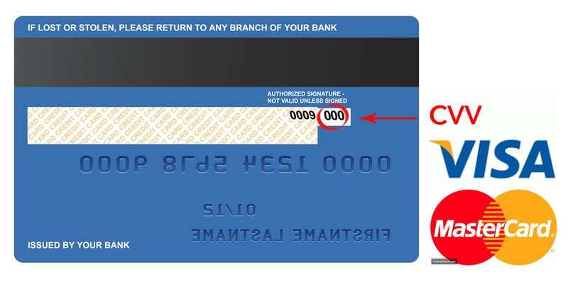 что такое CVV/CVC код и где он находится на банковской карте.